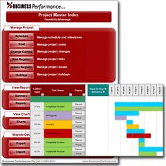 Performance Management Tool